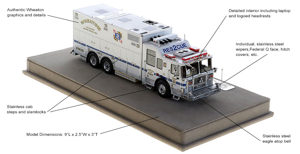Wheaton's RS742 replica is authentic to the real truck.